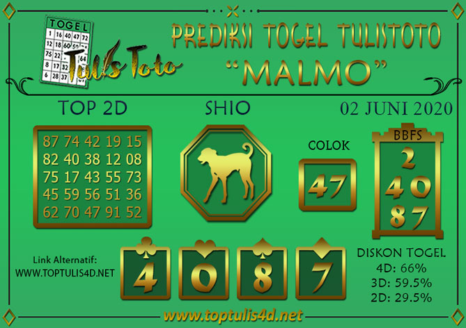 Prediksi Togel MALMO TULISTOTO 02 JUNI 2020