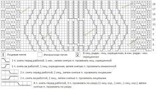 shema vyazaniya knitting patterns uzorispicami shemavyazanie vyazaniespicami relefnieuzorispicami vyazanieyaponskii uzorshema vyazaniespicashema