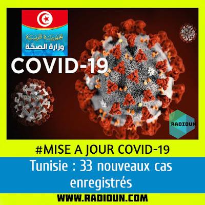 Mise à jour Covid-19 en Tunisie