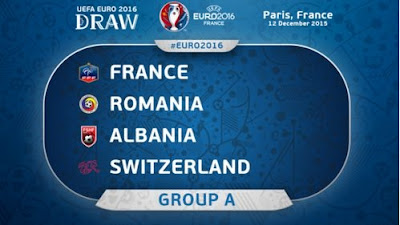Keputusan EURO 2016 Kumpulan A