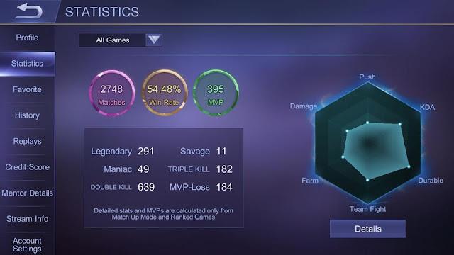 solo rank mobile legends