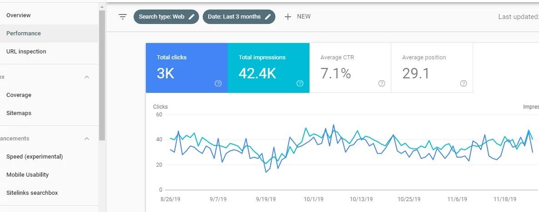 أدوات مشرفي محركات البحث جوجل