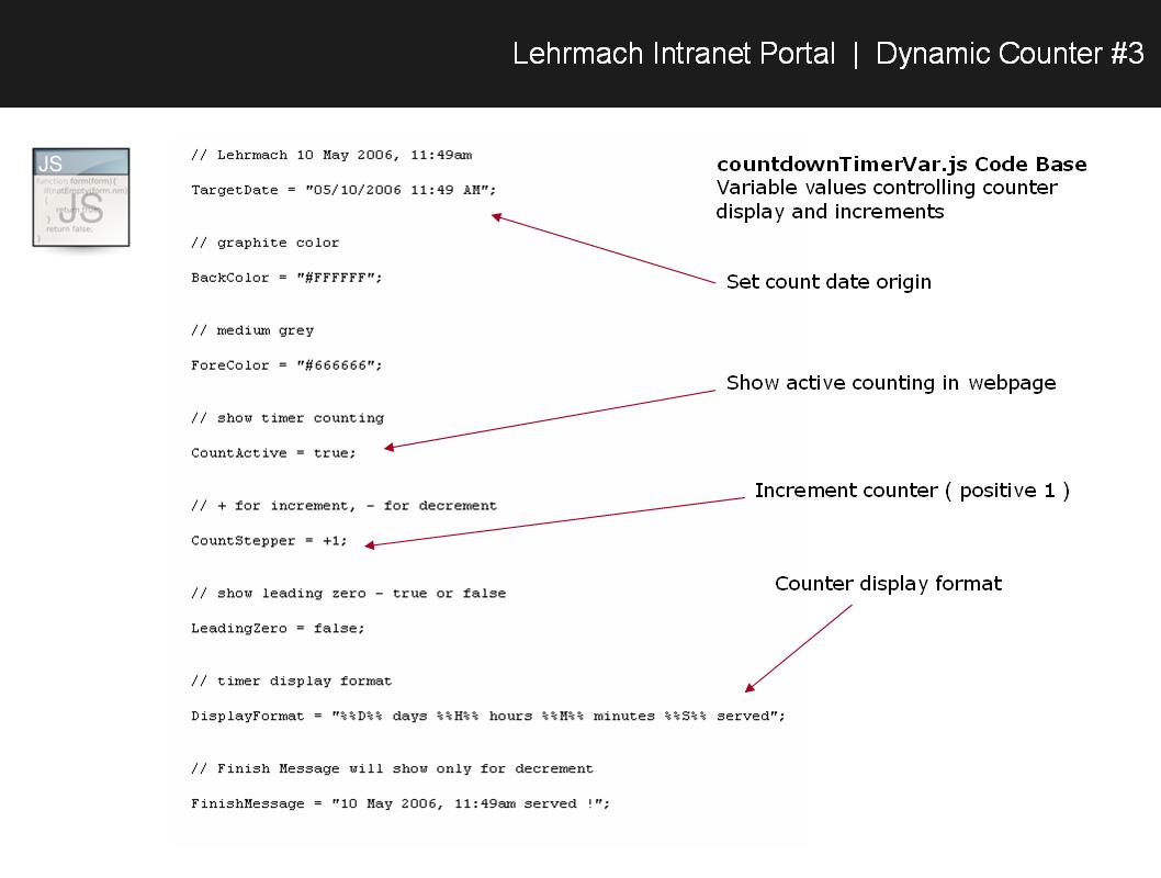 Day counter in javascript : Airswap ico uk login