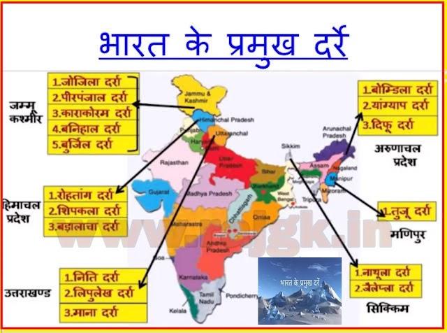 Bharat ke Pramukh Darre - भारत के प्रमुख दर्रे