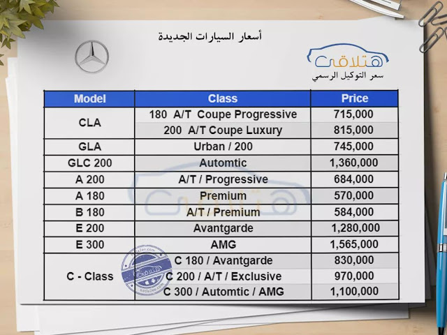 Mercedes Prices in Egypt