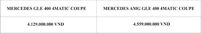 Bảng so sanh giá xe Mercedes AMG GLE 43 4MATIC 2019