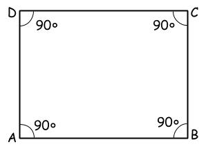 वर्ग की परिभाषा   वर्ग का क्षेत्रफल सूत्र   वर्ग का विकर्ण सूत्र   वर्ग की विशेषताएं