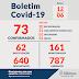 Guarapuava intensifica testagem e registra mais seis casos de Covid-19
