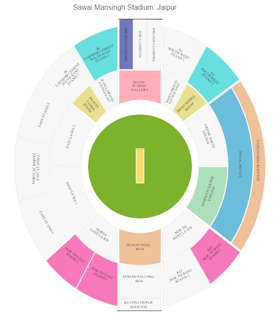 VIVO IPL 2019 Ticket Booking Sawai Mansingh Stadium, Jaipur