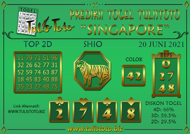 Prediksi Togel SINGAPORE TULISTOTO 20 JUNI 2021