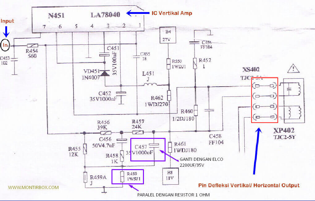 Cara mengganti mesin TV tabung slim menggunakan mesin TV WCOM biasa (non slim)