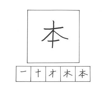 kanji buku