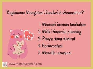 Solusi sandwich generation
