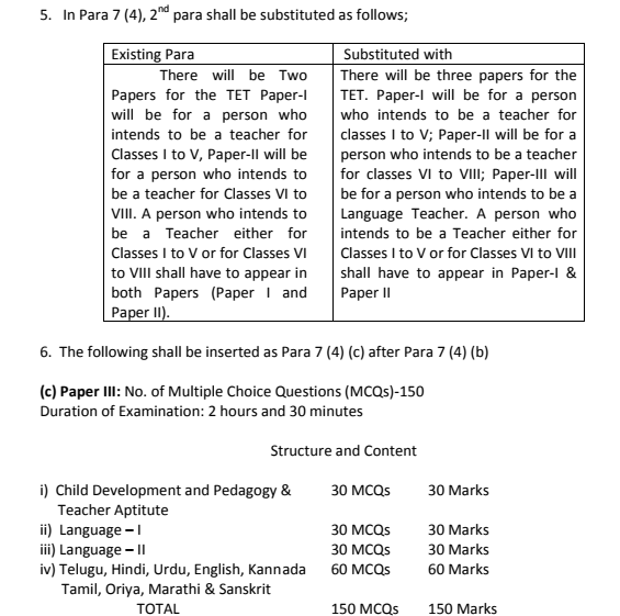 APTET Paper 3 for Language Teachers,Change in Qualifying Marks and Qualifications G.O.MS.No.4