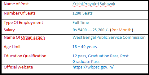 Krishi Prayukti Sahayak Posts WBPSC Recruitment 2020 Apply