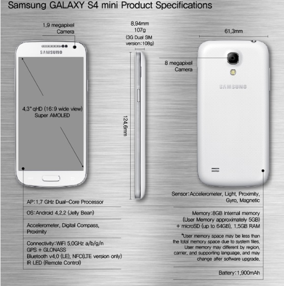 Samsung Galaxy S4 complete specs