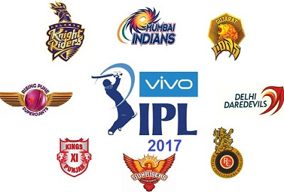 IPL 2017 100% Prediction