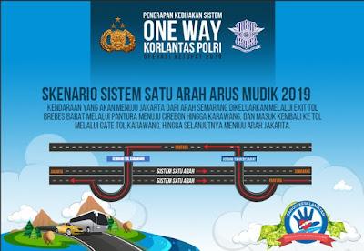 Skenario sistem one way mudik 2019