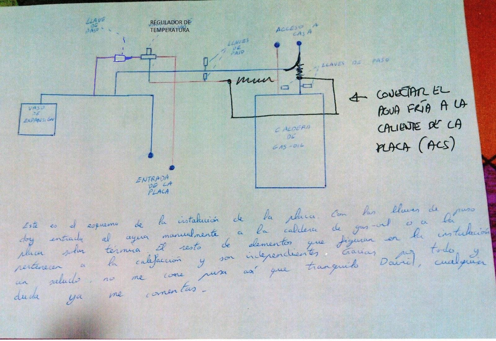 Tecnolog a para un progreso sostenible configuraci n de - Ahorrar calefaccion gasoil ...