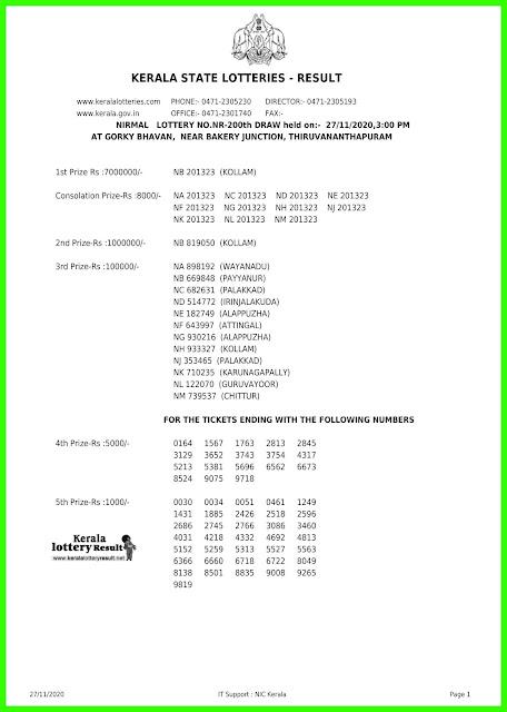 LIVE: Kerala Lottery Results 27-11-2020 Nirmal NR-200  Lottery Result