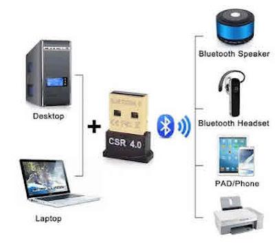 Kirim dari Bluetooth ke komputer