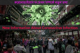 Coronavirus Symptoms In Humans, Coronavirus Infection