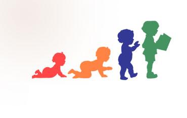 Perkembangan Anak