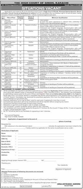 Sindh High Court Jobs 2020