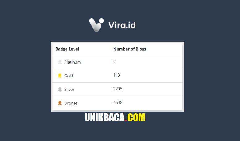 Cara Dapat Badge Bronze, Silver, Gold dan Platinum di Vira Id, Simak Begini Caranya