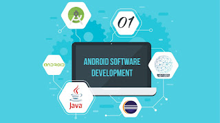 00 -Android Software Development from zero| meaning of programing & Algorithms