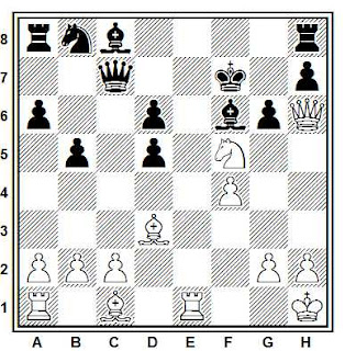 Posición de la partida de Lan - Lutz (Graz, 1993)