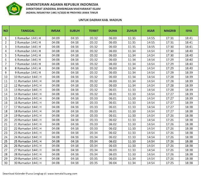 jadwal imsak waktu buka puasa Kabupaten Madiun 2020 m ramadhan 1441 h tomatalikuang.com