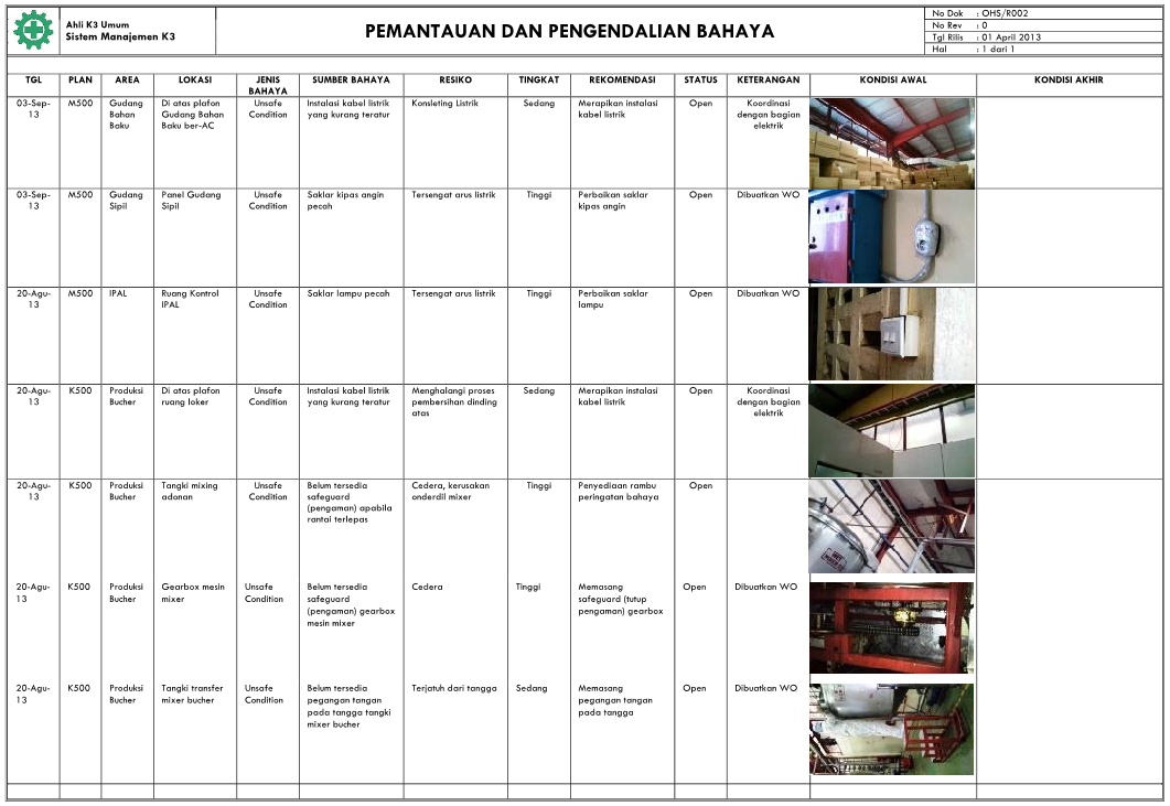 Formulir Pemantauan Dan Pengendalian Bahaya K3 Di Tempat Kerja Manajemen K3 Umum