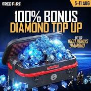 Free Diamonds in Garena Free Fire Game