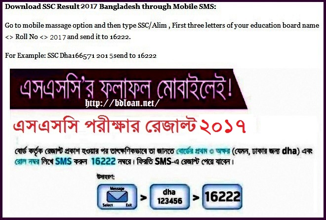 SSC Result 2017 Bangladesh
