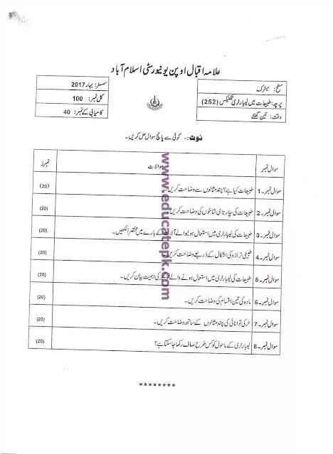 AIOU Past Paper Course Code 252 Matric Level