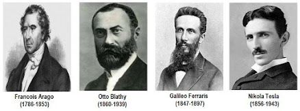 Sejarah penemu motor induksi