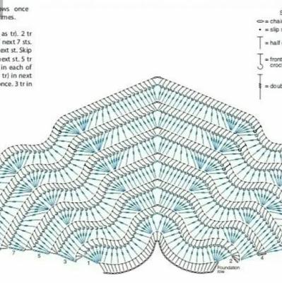 crochet patterns for shawls,free crochet prayer shawl patterns,crochet bridal shawl pattern,crochet shawl patterns free vintage,crochet shawl,crochet patterns,