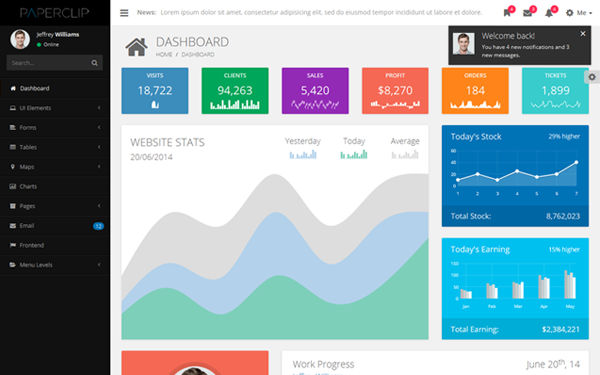 Template Admin Bootstrap Free Responsive on bootstrap form layout examples, bootstrap design templates, bootstrap contact form templates,