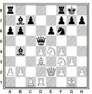 Posición de la partida de ajedrez Capablanca - Becker (Carlsbad, 1929)