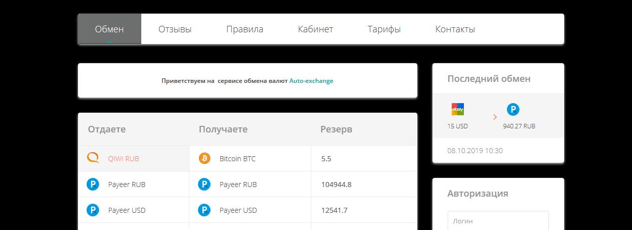 [Лохотрон] cryptox1.com – Отзывы? Очередная фальшивая система обмена денег