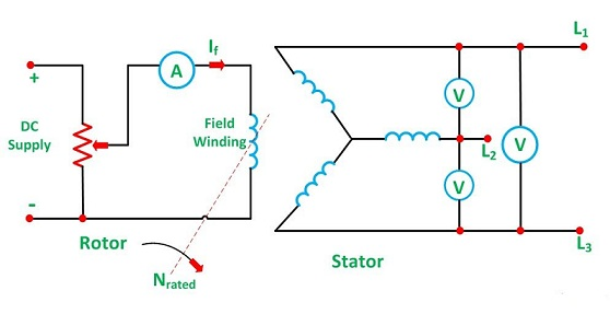 3 Phase Synchronous Motor Wiring Diagram Index listing of wiring