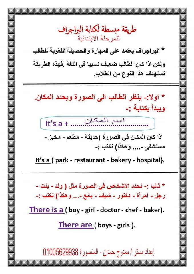 لغة انجليزية   طريقة مبسطة لكتابة البراجراف لطلاب ابتدائي 4 ورقات أ/ ممدوح حمدان 1