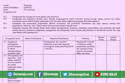 Silabus Prakarya SMP Kelas 9 Kurikulum 2013 Revisi 2018