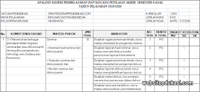 Kisi-kisi PAS Sastra Indonesia Kelas 12 Tahun 2019/2020