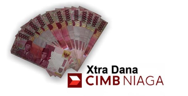 tabel-angsuran-kta-cimb-niaga-2020