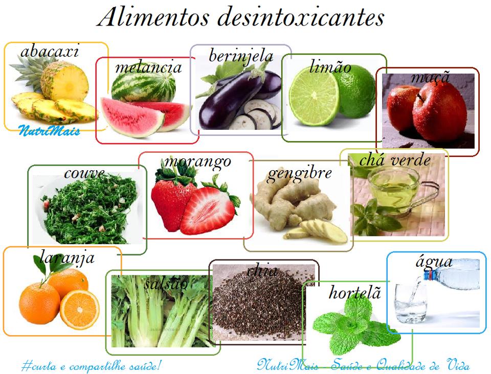 Dieta para eliminar toxinas