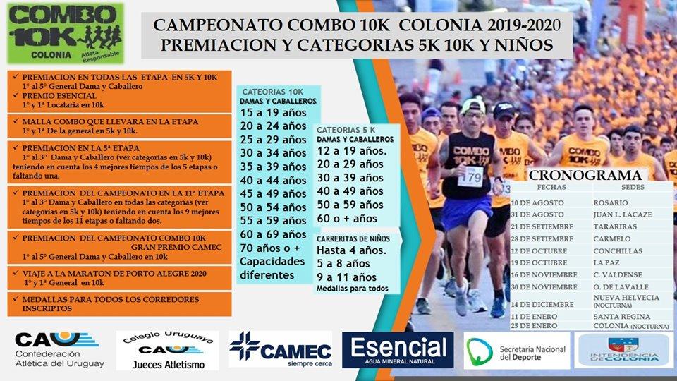 Carreras De Obstaculos Calendario 2020.Run Uruguay