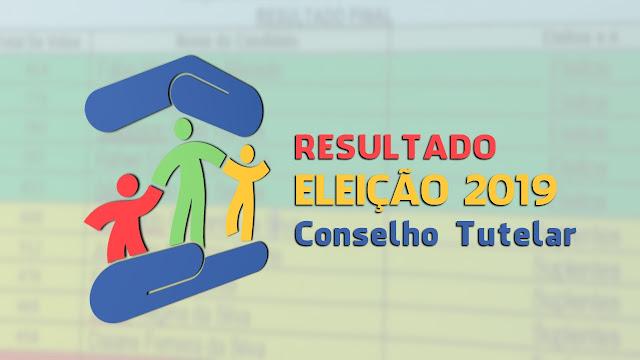 RESULTADO - Eleição Conselho Tutelar de Panelas-PE