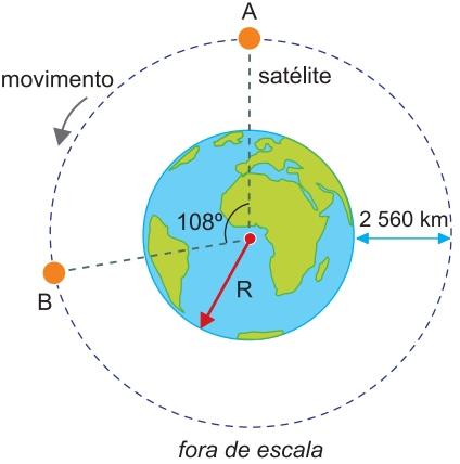 movimento da terra